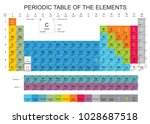 periodic table of the elements... | Shutterstock .eps vector #1028687518