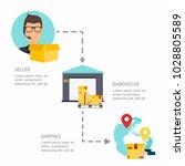 logistic infographics. set of...   Shutterstock .eps vector #1028805589