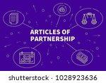 business illustration showing... | Shutterstock . vector #1028923636