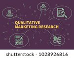 business illustration showing... | Shutterstock . vector #1028926816