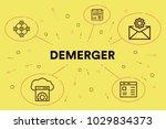 business illustration showing... | Shutterstock . vector #1029834373
