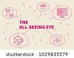 business illustration showing... | Shutterstock . vector #1029835579