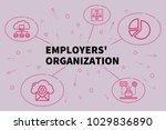 business illustration showing... | Shutterstock . vector #1029836890