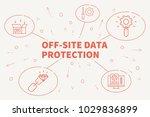 business illustration showing... | Shutterstock . vector #1029836899