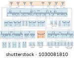 electric wiring diagram for... | Shutterstock . vector #1030081810