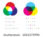additive and subtractive color... | Shutterstock .eps vector #1031275990