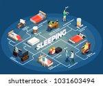 sleeping isometric flowchart on ... | Shutterstock .eps vector #1031603494