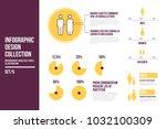 design elements of infographics ... | Shutterstock .eps vector #1032100309