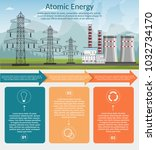 nuclear power plant vector... | Shutterstock .eps vector #1032734170