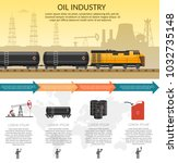 vector oil rig industry of... | Shutterstock .eps vector #1032735148