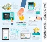 flat design concept payment.... | Shutterstock .eps vector #1032947698