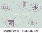 conceptual business... | Shutterstock . vector #1033007329