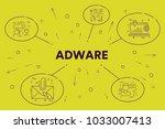 conceptual business... | Shutterstock . vector #1033007413