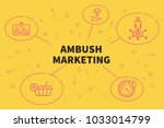 conceptual business... | Shutterstock . vector #1033014799