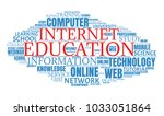 online education concept.... | Shutterstock .eps vector #1033051864