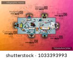 infograph background template... | Shutterstock .eps vector #1033393993