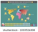 bitcoin world map polygon... | Shutterstock .eps vector #1033526308