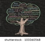e business concept and words... | Shutterstock . vector #103360568