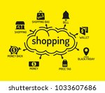 shopping chart with keywords... | Shutterstock .eps vector #1033607686