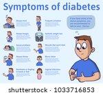 the symptoms of diabetes ... | Shutterstock .eps vector #1033716853