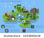organic and natural food | Shutterstock .eps vector #1033840618