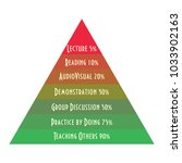 learning pyramid or average... | Shutterstock .eps vector #1033902163