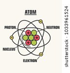 icon structure of the nucleus... | Shutterstock .eps vector #1033961524