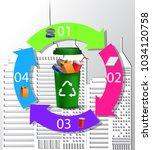 recycling bins illustration | Shutterstock .eps vector #1034120758