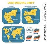 continental drift chronological ...   Shutterstock .eps vector #1034394919