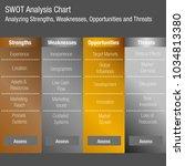 an image of a swot strengths... | Shutterstock .eps vector #1034813380