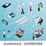 computer gaming isometric... | Shutterstock .eps vector #1034869588