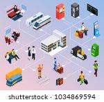 railway station isometric... | Shutterstock .eps vector #1034869594