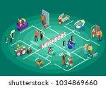 neighbors isometric flowchart... | Shutterstock .eps vector #1034869660