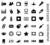 flat vector icon set  ... | Shutterstock .eps vector #1035110458