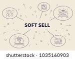 conceptual business... | Shutterstock . vector #1035160903