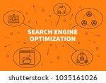 conceptual business... | Shutterstock . vector #1035161026