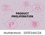 conceptual business... | Shutterstock . vector #1035166126