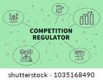 conceptual business... | Shutterstock . vector #1035168490