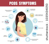 pcos symptoms infographic.... | Shutterstock .eps vector #1035434050