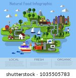 organic and natural food | Shutterstock .eps vector #1035505783