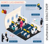 airplane passengers infographic ... | Shutterstock .eps vector #1036173439