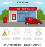 post office service with... | Shutterstock .eps vector #1036428904