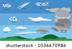 different type of clouds ... | Shutterstock .eps vector #1036670986