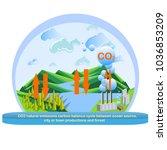 carbon dioxide natural... | Shutterstock .eps vector #1036853209