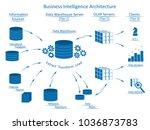 business intelligence... | Shutterstock .eps vector #1036873783
