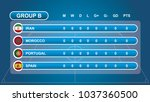group b football global stats... | Shutterstock .eps vector #1037360500