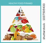 food pyramid. healthy food  ... | Shutterstock .eps vector #1037505433