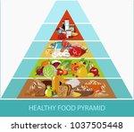 food pyramid. healthy food  ... | Shutterstock .eps vector #1037505448