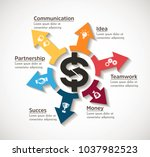 dollar as business symbol  ... | Shutterstock .eps vector #1037982523