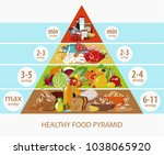 food pyramid. daily intake of... | Shutterstock .eps vector #1038065920